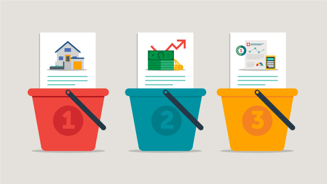 Three bucket approach to wealth